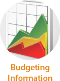 Budgeting Information